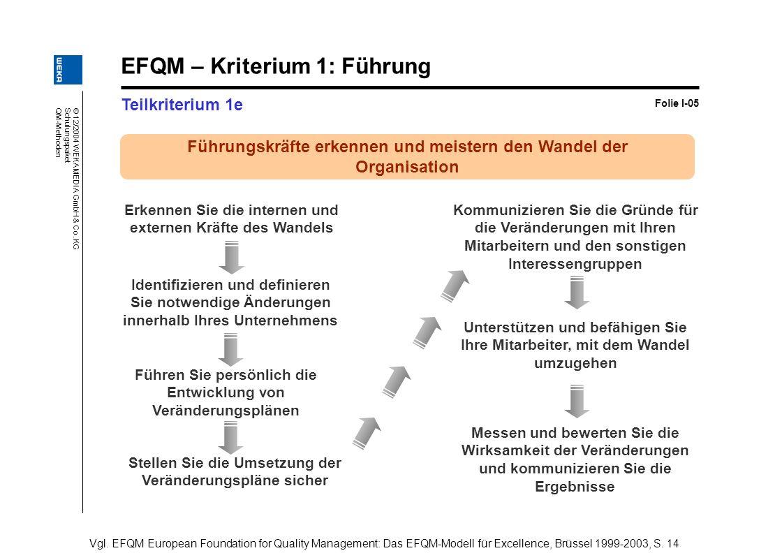 © 12/2004 WEKA MEDIA GmbH & Co. KG Schulungspaket QM-Methoden EFQM – Kriterium 1: Führung Teilkriterium 1e Folie I-05 Erkennen Sie die internen und ex