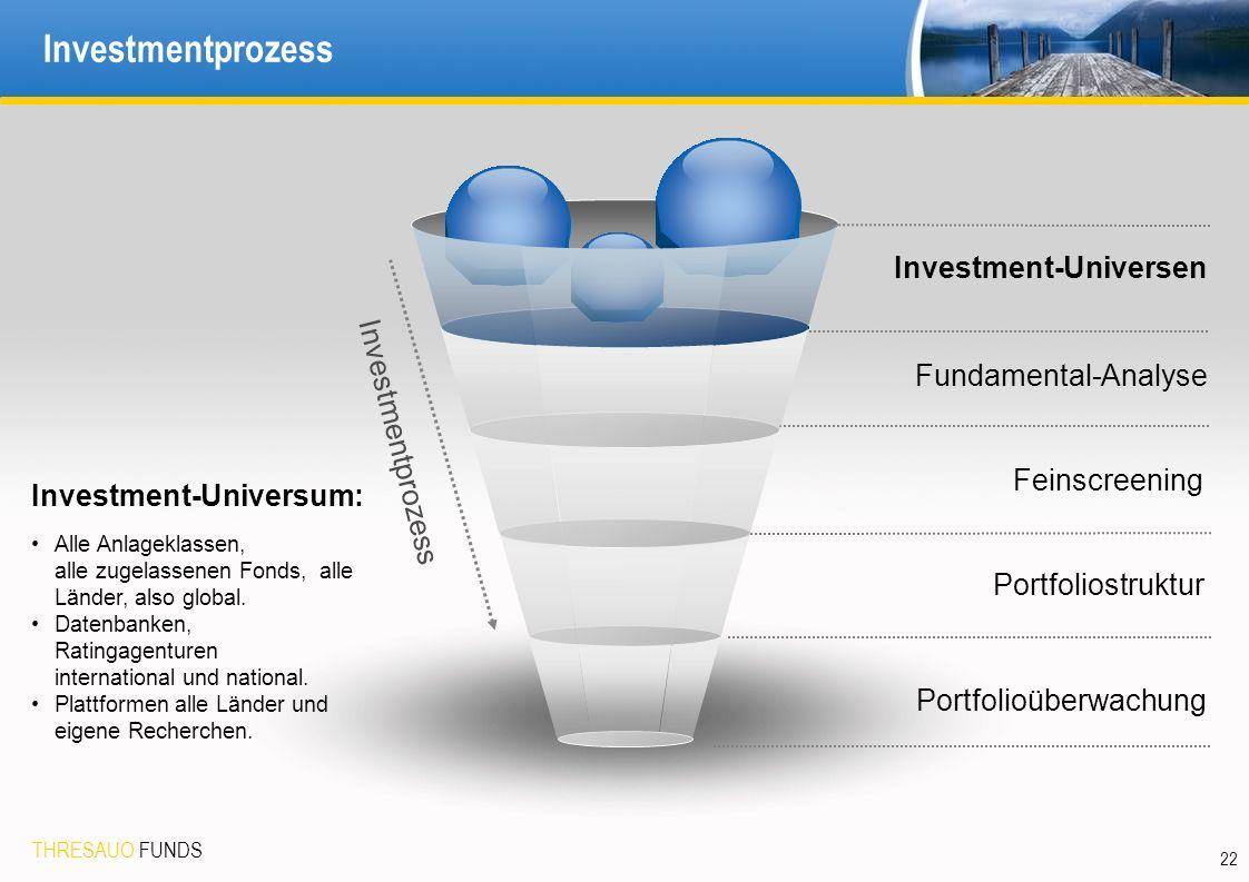 THRESAUO FUNDS 22 Investmentprozess Investment-Universen Portfolioüberwachung Feinscreening Investmentprozess Investment-Universum: Alle Anlageklassen, alle zugelassenen Fonds, alle Länder, also global.