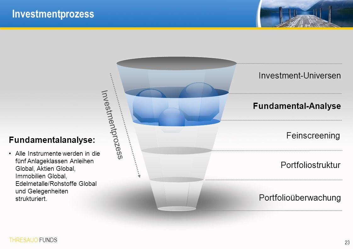 THRESAUO FUNDS 23 Investmentprozess Investment-Universen Portfolioüberwachung Feinscreening Investmentprozess Fundamentalanalyse: Alle Instrumente werden in die fünf Anlageklassen Anleihen Global, Aktien Global, Immobilien Global, Edelmetalle/Rohstoffe Global und Gelegenheiten strukturiert.