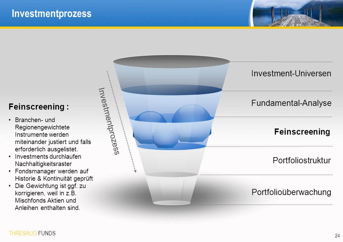 THRESAUO FUNDS 24 Investmentprozess Investment-Universen Portfolioüberwachung Feinscreening Investmentprozess Feinscreening : Branchen- und Regionengewichtete Instrumente werden miteinander justiert und falls erforderlich ausgelistet.