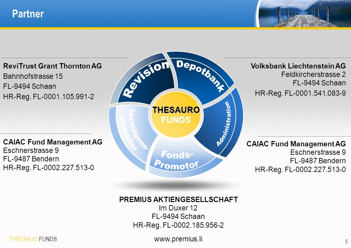THRESAUO FUNDS 6 Inhalte PARTNER PROZESS PERFORMANCE PERSPEKTIVEN 1 2 3 4 5 PHILOSOPHIE