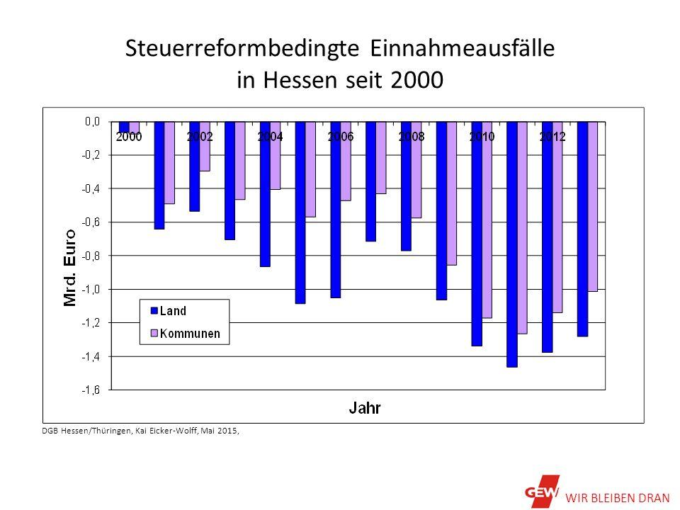 Steuerreformbedingte Einnahmeausfälle in Hessen seit 2000 DGB Hessen/Thüringen, Kai Eicker-Wolff, Mai 2015, WIR BLEIBEN DRAN
