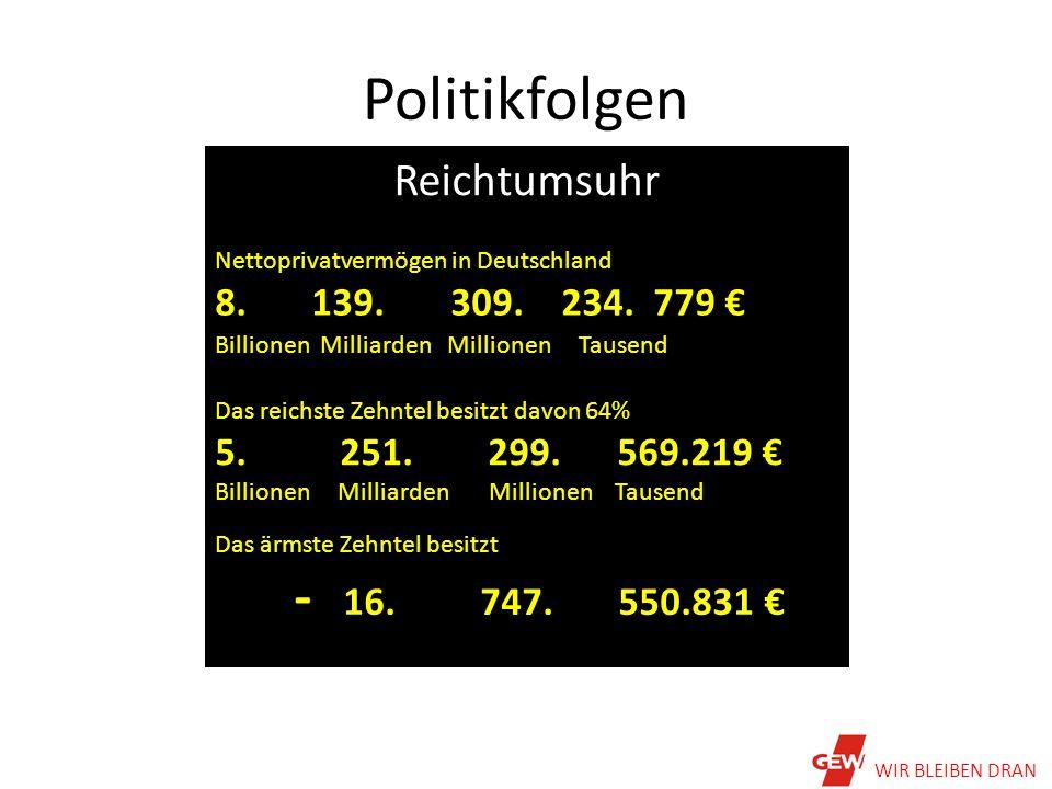 Politikfolgen Nettoprivatvermögen in Deutschland 8.