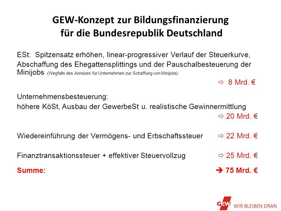 GEW-Konzept zur Bildungsfinanzierung für die Bundesrepublik Deutschland ESt: Spitzensatz erhöhen, linear-progressiver Verlauf der Steuerkurve, Abschaffung des Ehegattensplittings und der Pauschalbesteuerung der Minijobs (Wegfalls des Anreizes für Unternehmen zur Schaffung von Minijobs)  8 Mrd.