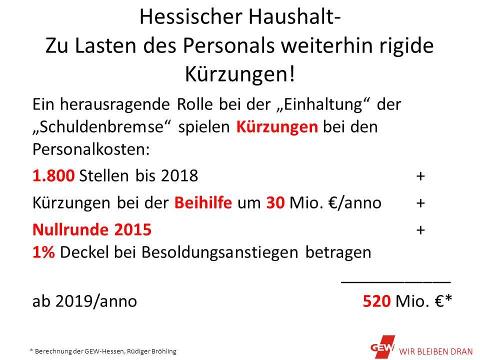 Hessischer Haushalt- Zu Lasten des Personals weiterhin rigide Kürzungen.