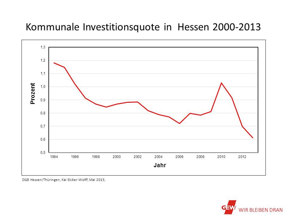 Kommunale Investitionsquote in Hessen 2000-2013 DGB Hessen/Thüringen, Kai Eicker-Wolff, Mai 2015, WIR BLEIBEN DRAN