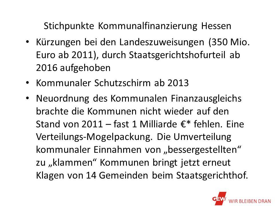 Stichpunkte Kommunalfinanzierung Hessen Kürzungen bei den Landeszuweisungen (350 Mio.