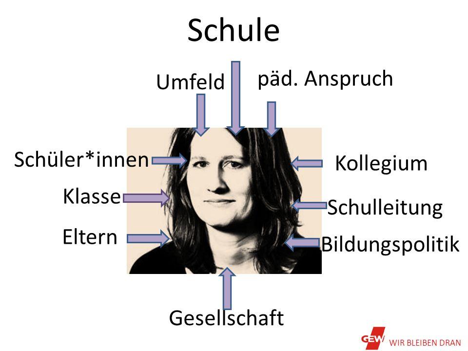 Zur Vertiefung der Diskussion ….