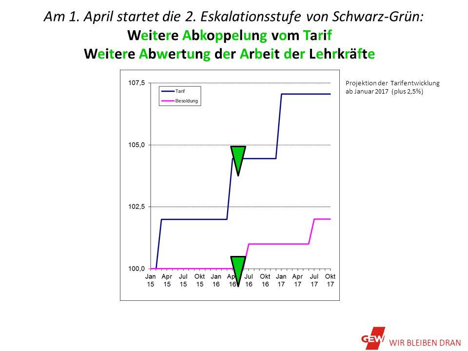 Investitionsquoten in ausgewählten Ländern 2014 DGB Hessen/Thüringen, Kai Eicker-Wolff, Mai 2015, WIR BLEIBEN DRAN