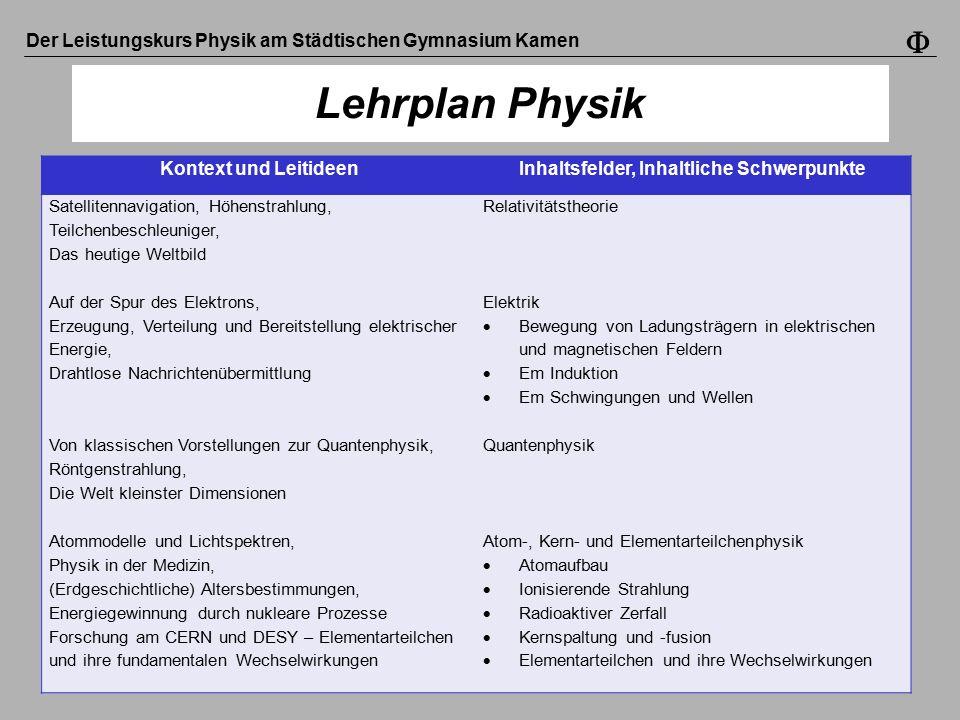 Der Leistungskurs Physik am Städtischen Gymnasium Kamen  Lehrplan Physik Kontext und LeitideenInhaltsfelder, Inhaltliche Schwerpunkte Satellitennavig