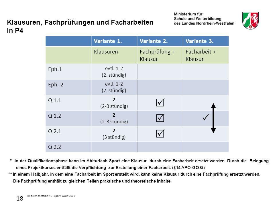 18 Implementation KLP Sport GOSt 2013 * In der Qualifikationsphase kann im Abiturfach Sport eine Klausur durch eine Facharbeit ersetzt werden.
