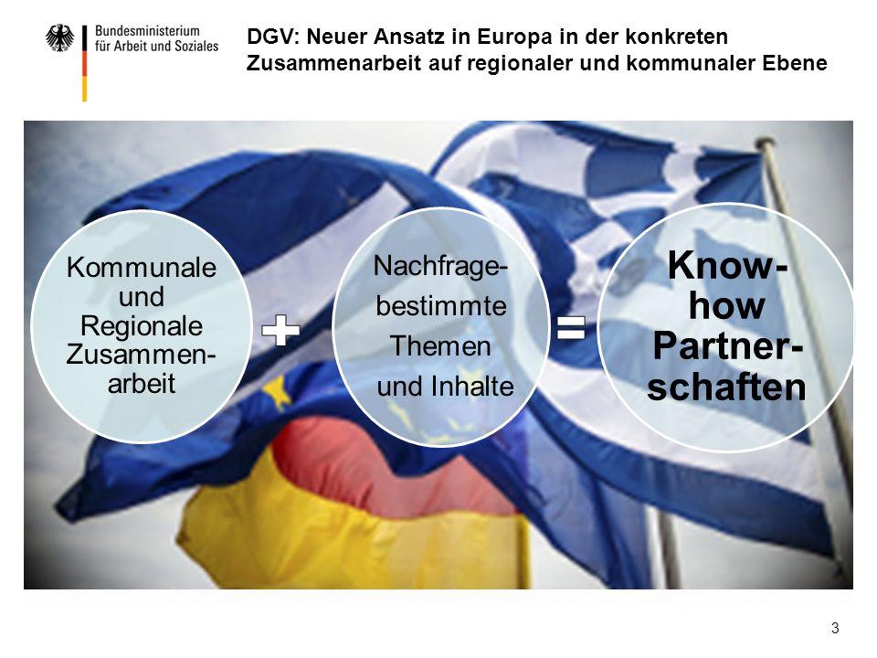 3 Kommunale und Regionale Zusammen- arbeit Nachfrage- bestimmte Themen und Inhalte Know- how Partner- schaften DGV: Neuer Ansatz in Europa in der konkreten Zusammenarbeit auf regionaler und kommunaler Ebene