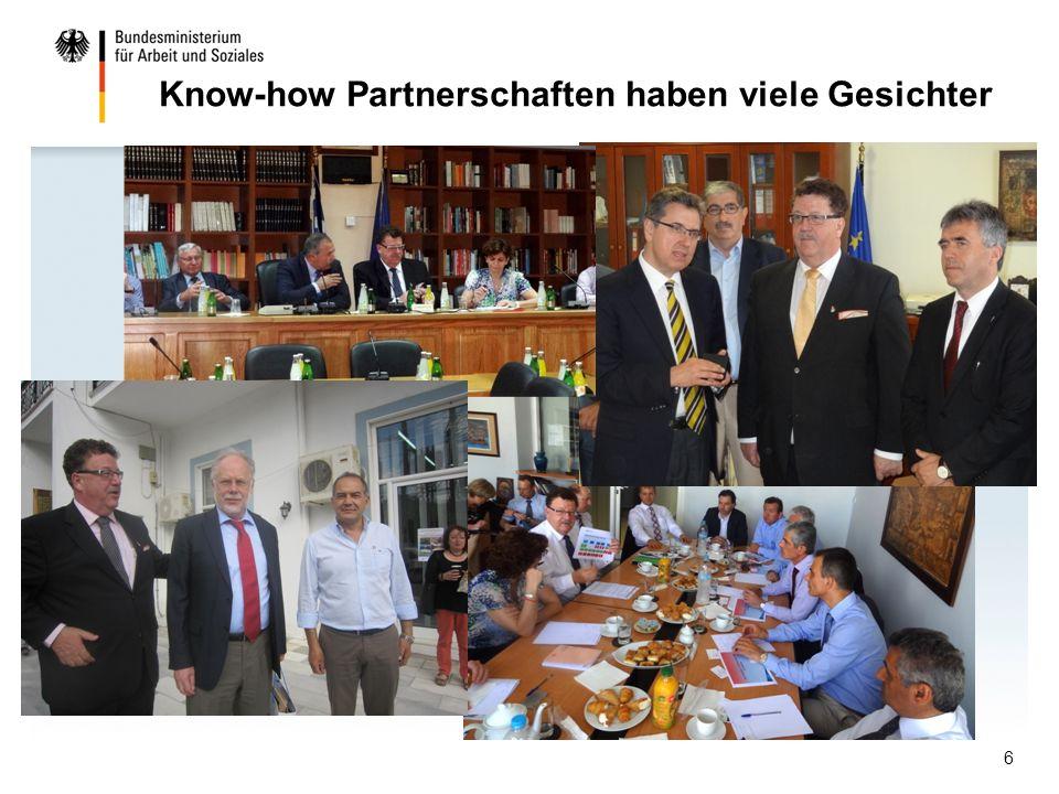Know-how Partnerschaften haben viele Gesichter 6