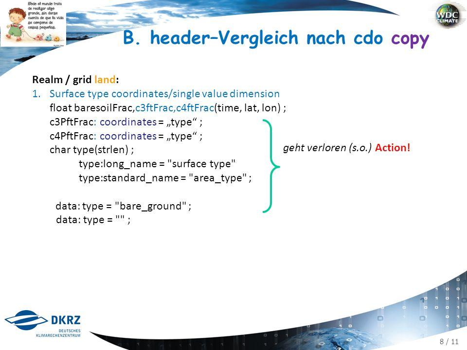 "9 / 11 Realm / grid land: 1.Coordinates besides x,y,z,t Dimension type = 13 => lev = 13 strlen = 34; float landCoverFrac(time, type, lat, lon) landCoverFrac:coordinates = type_description ; char type_description(type, strlen) ; type_description:long_name = plant functional type ; type_description:standard_name = area_type ; data: type_description = ""glacier ,...; mit LES reden; B."