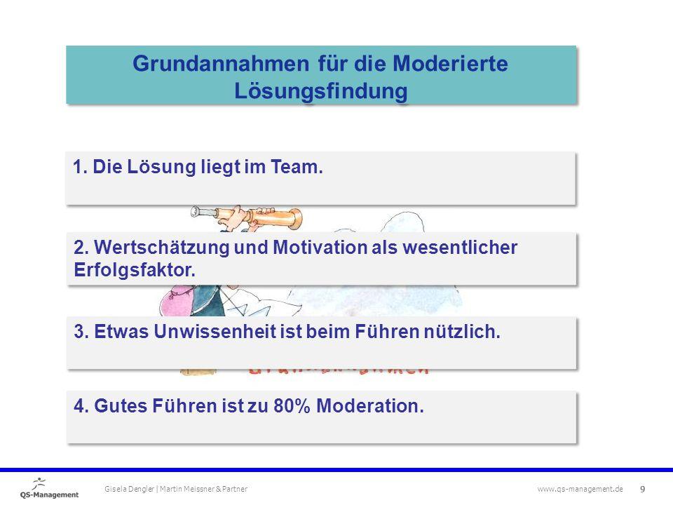 9 Gisela Dengler | Martin Meissner & Partner www.qs-management.de Grundannahmen für die Moderierte Lösungsfindung 1.