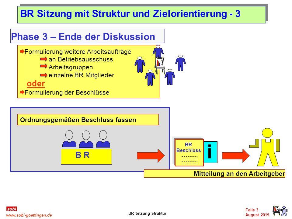 BR Sitzung Struktur Folie 3 August 2015 www.sobi-goettingen.de Mitteilung an den Arbeitgeber  Formulierung weitere Arbeitsaufträge an Betriebsausschu