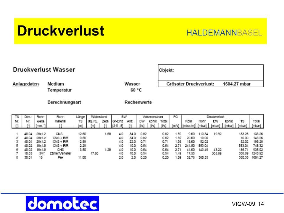 VIGW-09 14 Druckverlust HALDEMANNBASEL