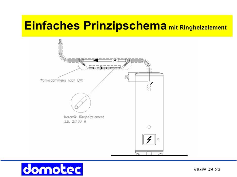 VIGW-09 23 Einfaches Prinzipschema mit Ringheizelement