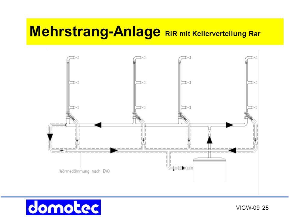 VIGW-09 25 Mehrstrang-Anlage RiR mit Kellerverteilung Rar
