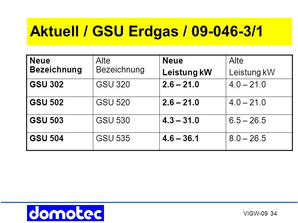 VIGW-09 34 Aktuell / GSU Erdgas / 09-046-3/1 Neue Bezeichnung Alte Bezeichnung Neue Leistung kW Alte Leistung kW GSU 302GSU 3202.6 – 21.04.0 – 21.0 GS
