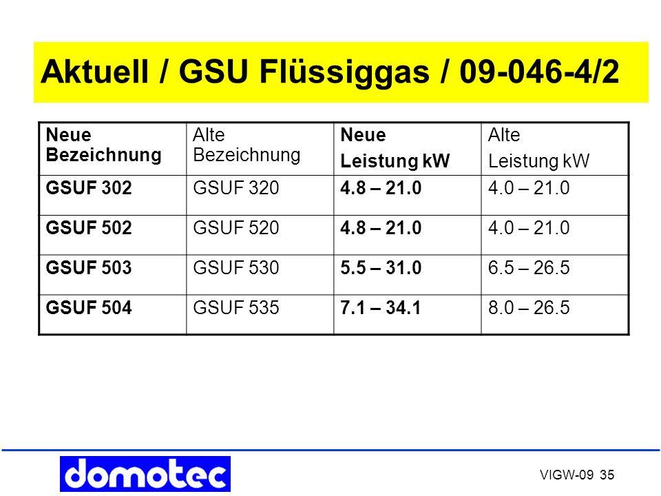 VIGW-09 35 Aktuell / GSU Flüssiggas / 09-046-4/2 Neue Bezeichnung Alte Bezeichnung Neue Leistung kW Alte Leistung kW GSUF 302GSUF 3204.8 – 21.04.0 – 2