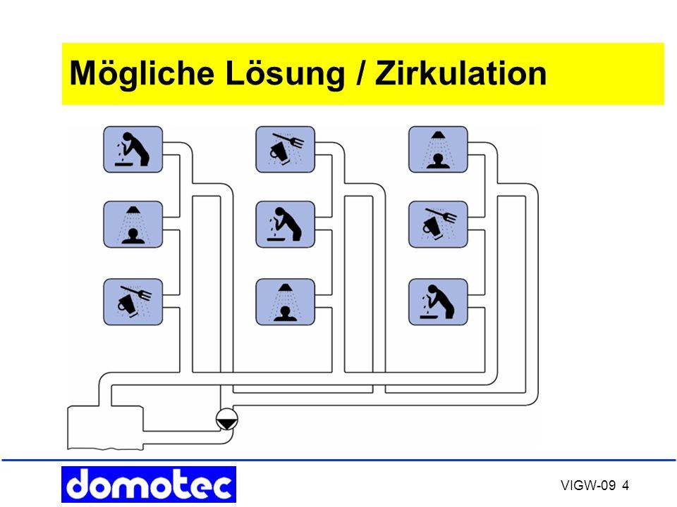 VIGW-09 5 Vor- und Nachteile einer Zirkulation +Deckung der Leitungsverluste mit verschiedenen Energiearten möglich -Verdoppelung der Leitungslänge (doppelte Investitionskosten, doppelte Wärmeverluste -Energie und Unterhalt der Zirkulationspumpe -Zerstörung der Schichtung