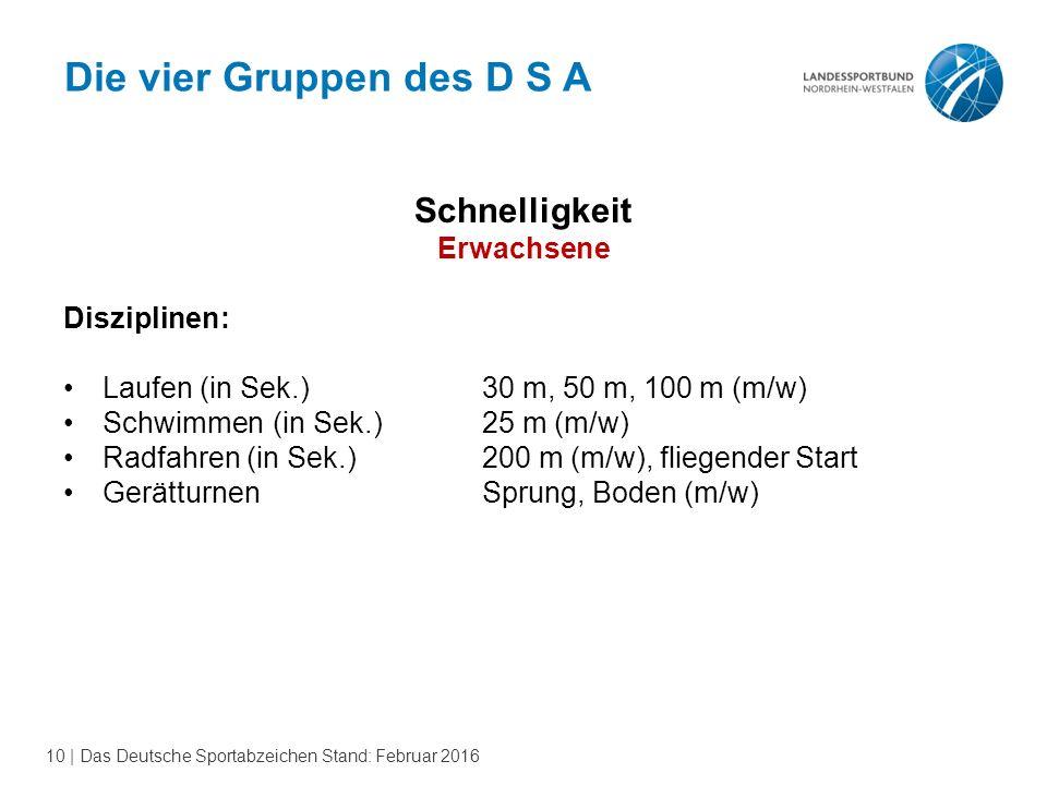 10 | Das Deutsche Sportabzeichen Stand: Februar 2016 Schnelligkeit Erwachsene Disziplinen: Laufen (in Sek.)30 m, 50 m, 100 m (m/w) Schwimmen(in Sek.)2