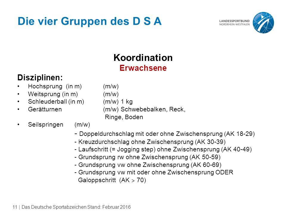 11 | Das Deutsche Sportabzeichen Stand: Februar 2016 Koordination Erwachsene Disziplinen: Hochsprung (in m)(m/w) Weitsprung (in m)(m/w) Schleuderball