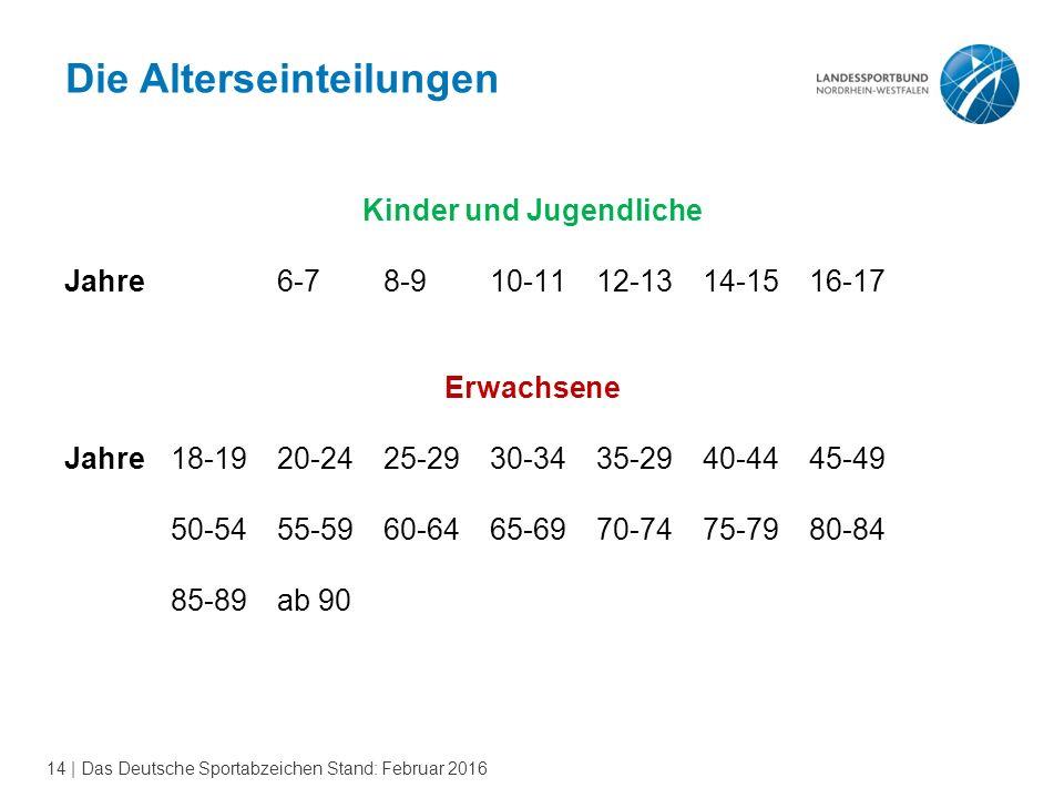 14 | Das Deutsche Sportabzeichen Stand: Februar 2016 Die Alterseinteilungen Kinder und Jugendliche Jahre6-78-910-1112-1314-1516-17 Erwachsene Jahre18-