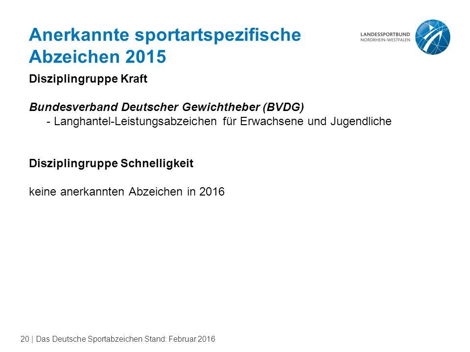 20 | Das Deutsche Sportabzeichen Stand: Februar 2016 Anerkannte sportartspezifische Abzeichen 2015 Disziplingruppe Kraft Bundesverband Deutscher Gewic