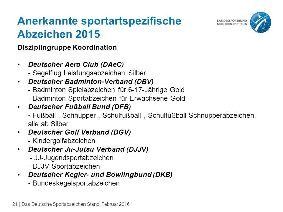 21 | Das Deutsche Sportabzeichen Stand: Februar 2016 Anerkannte sportartspezifische Abzeichen 2015 Disziplingruppe Koordination Deutscher Aero Club (D