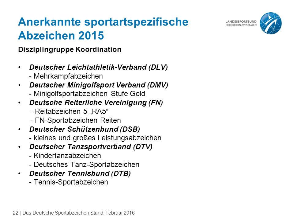 22 | Das Deutsche Sportabzeichen Stand: Februar 2016 Anerkannte sportartspezifische Abzeichen 2015 Disziplingruppe Koordination Deutscher Leichtathlet