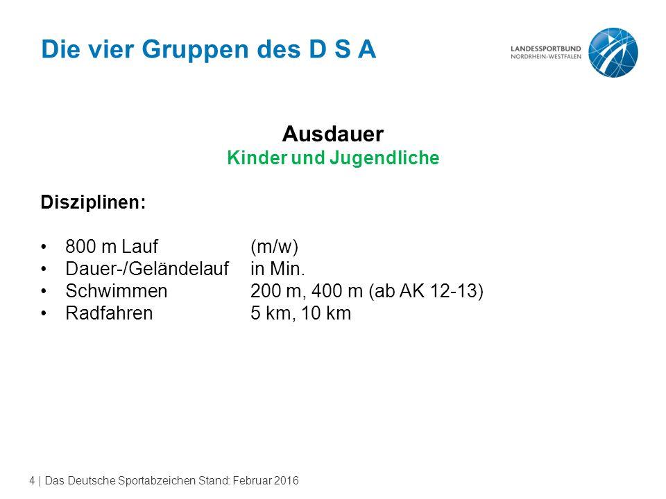 4 | Das Deutsche Sportabzeichen Stand: Februar 2016 Die vier Gruppen des D S A Ausdauer Kinder und Jugendliche Disziplinen: 800 m Lauf (m/w) Dauer-/Ge