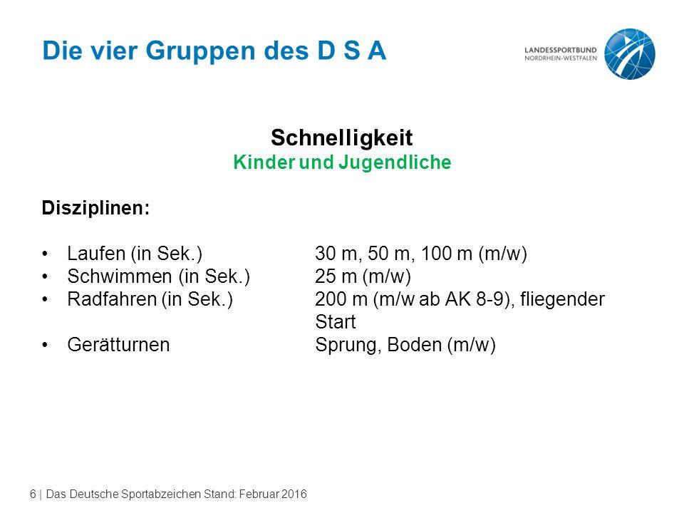 6 | Das Deutsche Sportabzeichen Stand: Februar 2016 Schnelligkeit Kinder und Jugendliche Disziplinen: Laufen (in Sek.)30 m, 50 m, 100 m (m/w) Schwimme