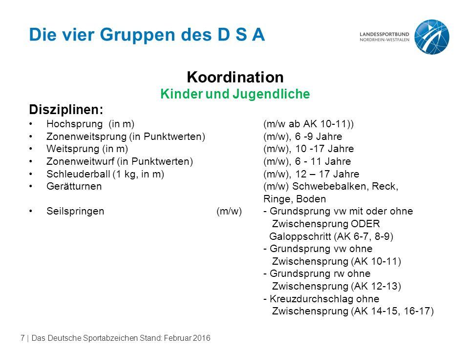 7 | Das Deutsche Sportabzeichen Stand: Februar 2016 Koordination Kinder und Jugendliche Disziplinen: Hochsprung (in m)(m/w ab AK 10-11)) Zonenweitspru