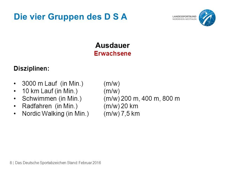 8 | Das Deutsche Sportabzeichen Stand: Februar 2016 Ausdauer Erwachsene Disziplinen: 3000 m Lauf (in Min.) (m/w) 10 km Lauf (in Min.) (m/w) Schwimmen