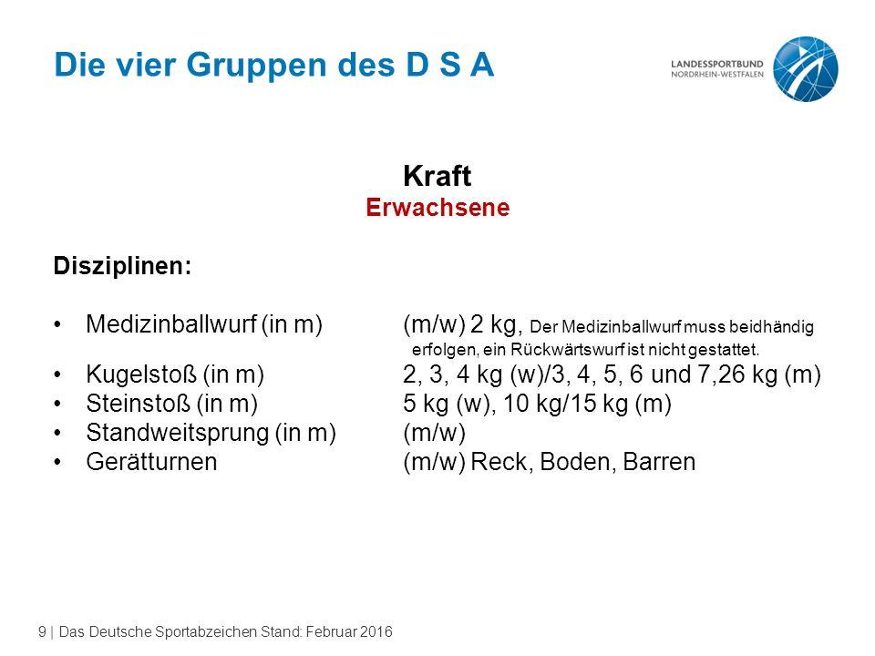 9 | Das Deutsche Sportabzeichen Stand: Februar 2016 Kraft Erwachsene Disziplinen: Medizinballwurf (in m)(m/w) 2 kg, Der Medizinballwurf muss beidhändi