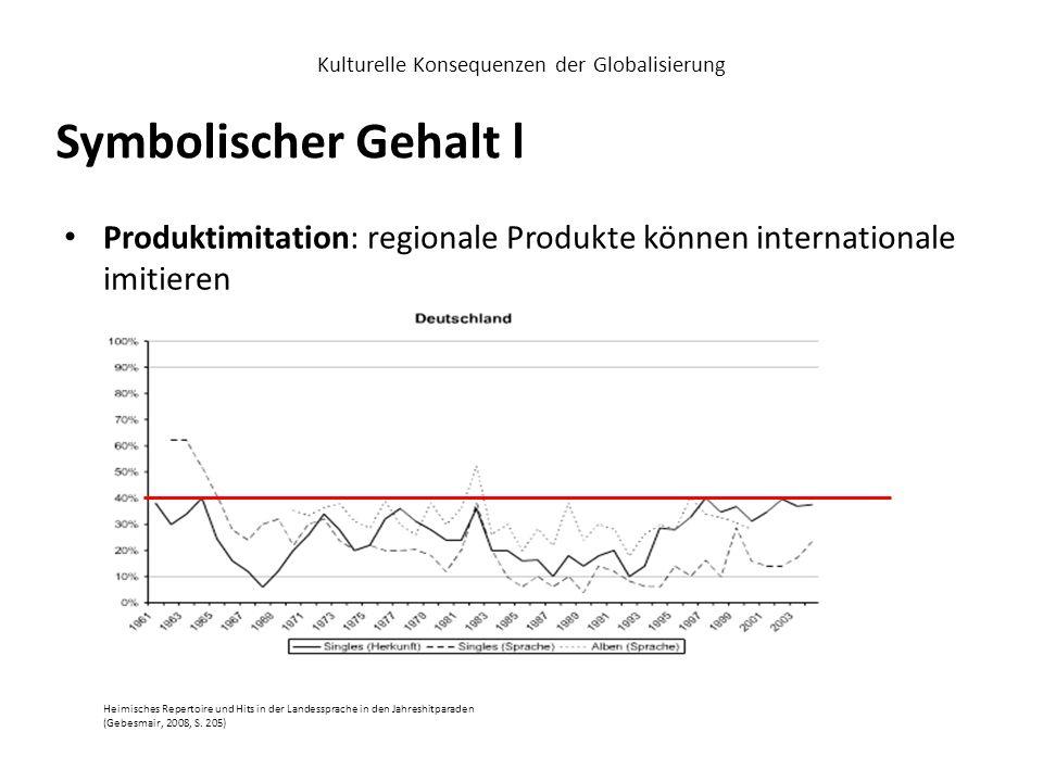 Kulturelle Konsequenzen der Globalisierung Produktimitation: regionale Produkte können internationale imitieren Heimisches Repertoire und Hits in der