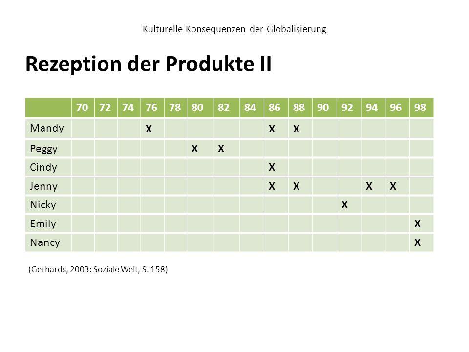 Kulturelle Konsequenzen der Globalisierung S (Gerhards, 2003: Soziale Welt, S. 158) Rezeption der Produkte II 707274767880828486889092949698 Mandy XXX