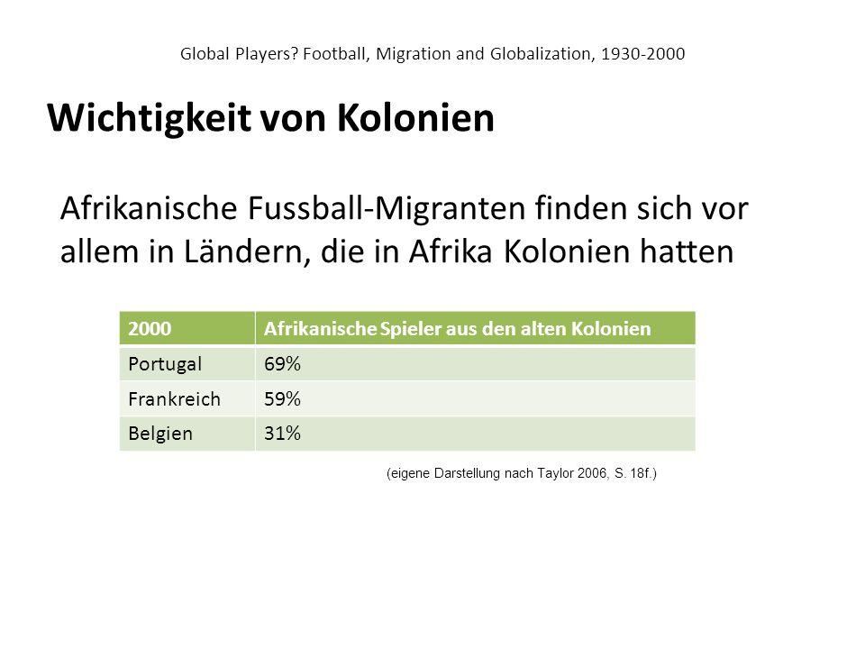 Global Players? Football, Migration and Globalization, 1930-2000 Wichtigkeit von Kolonien 2000Afrikanische Spieler aus den alten Kolonien Portugal69%