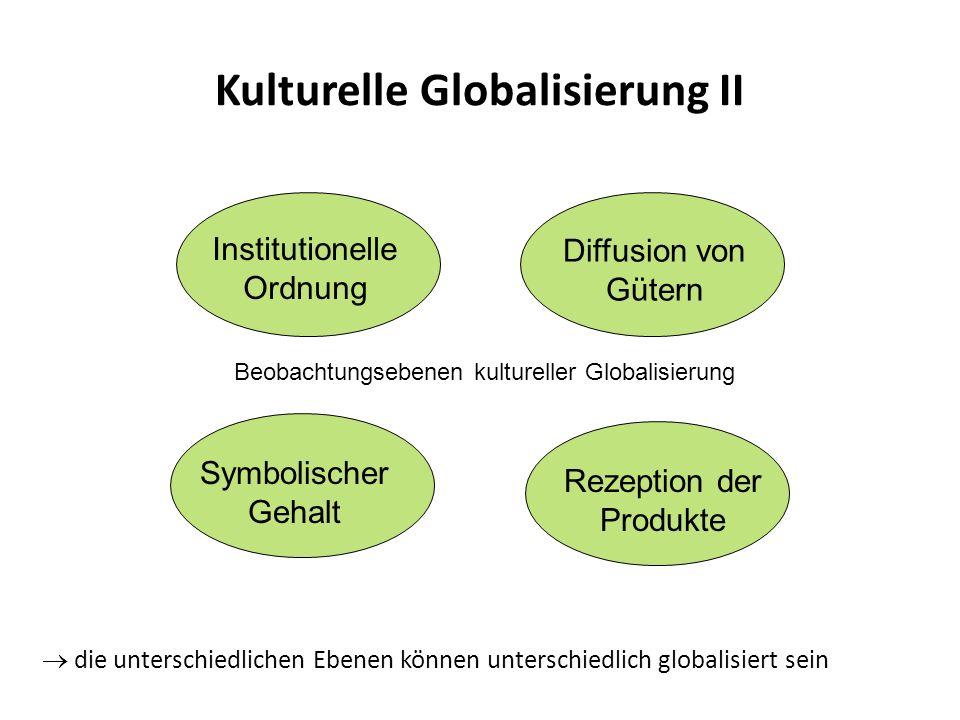 Kulturelle Globalisierung II Institutionelle Ordnung Diffusion von Gütern Symbolischer Gehalt Rezeption der Produkte  die unterschiedlichen Ebenen kö