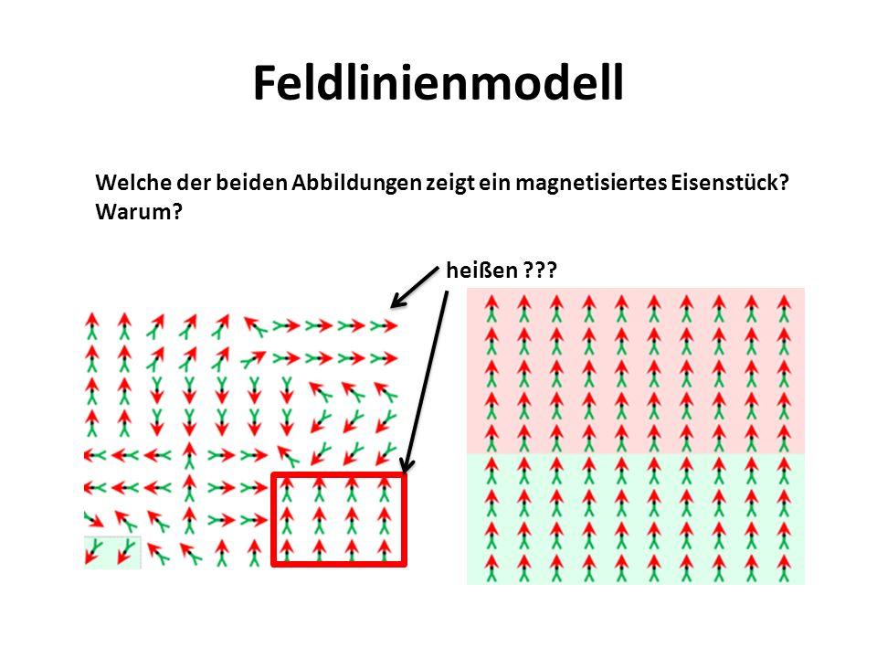 Feldlinienmodell Welche der beiden Abbildungen zeigt ein magnetisiertes Eisenstück? Warum? heißen ???