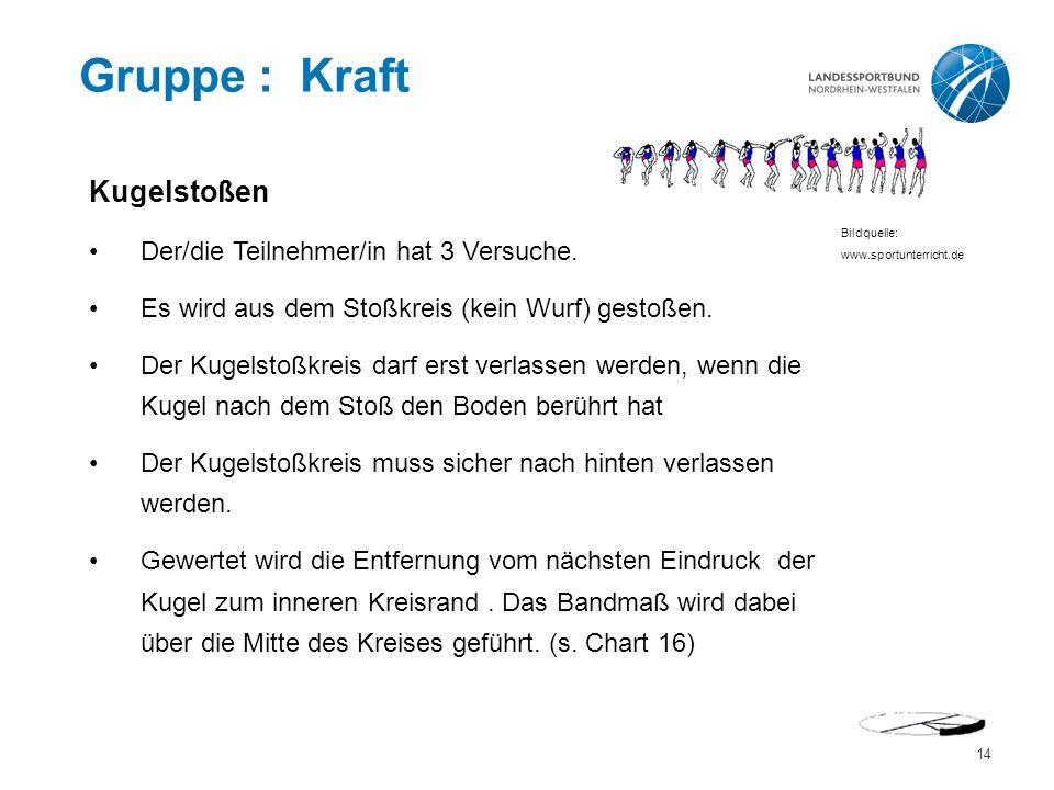 Gruppe : Kraft Bildquelle: www.sportunterricht.de Kugelstoßen Der/die Teilnehmer/in hat 3 Versuche.