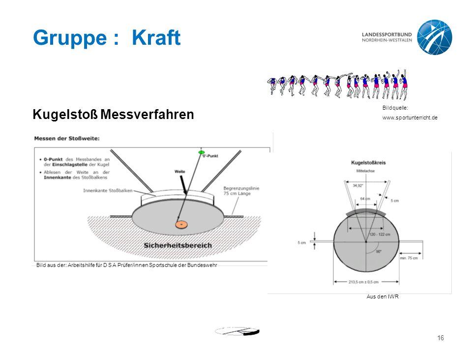 Gruppe : Kraft Kugelstoß Messverfahren Bildquelle: www.sportunterricht.de Bild aus der: Arbeitshilfe für D S A Prüfer/innen Sportschule der Bundeswehr Aus den IWR 16