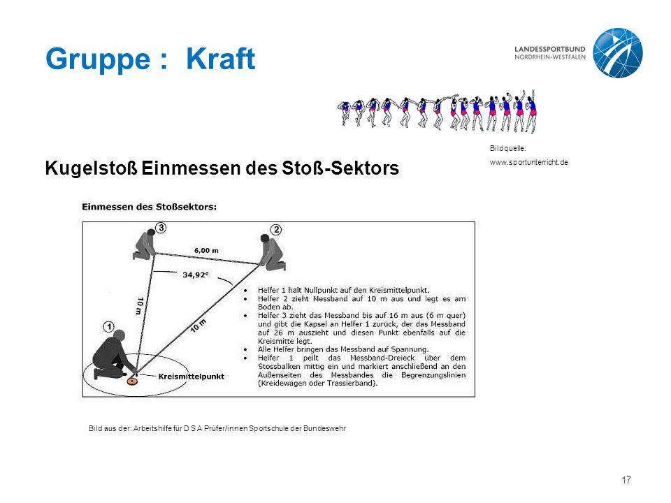 Gruppe : Kraft Kugelstoß Einmessen des Stoß-Sektors Bildquelle: www.sportunterricht.de Bild aus der: Arbeitshilfe für D S A Prüfer/innen Sportschule der Bundeswehr 17
