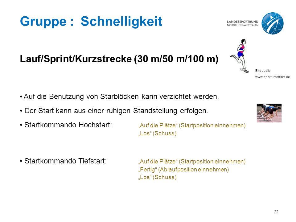 Gruppe : Schnelligkeit Lauf/Sprint/Kurzstrecke (30 m/50 m/100 m) Auf die Benutzung von Starblöcken kann verzichtet werden.