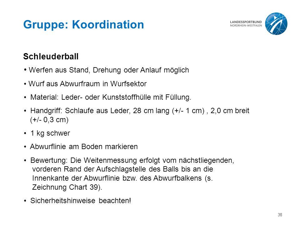 Gruppe: Koordination Schleuderball Werfen aus Stand, Drehung oder Anlauf möglich Wurf aus Abwurfraum in Wurfsektor Material: Leder- oder Kunststoffhülle mit Füllung.