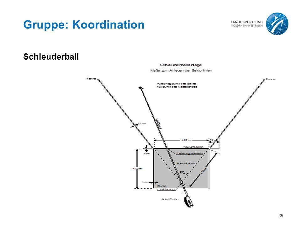 Gruppe: Koordination Schleuderball 39