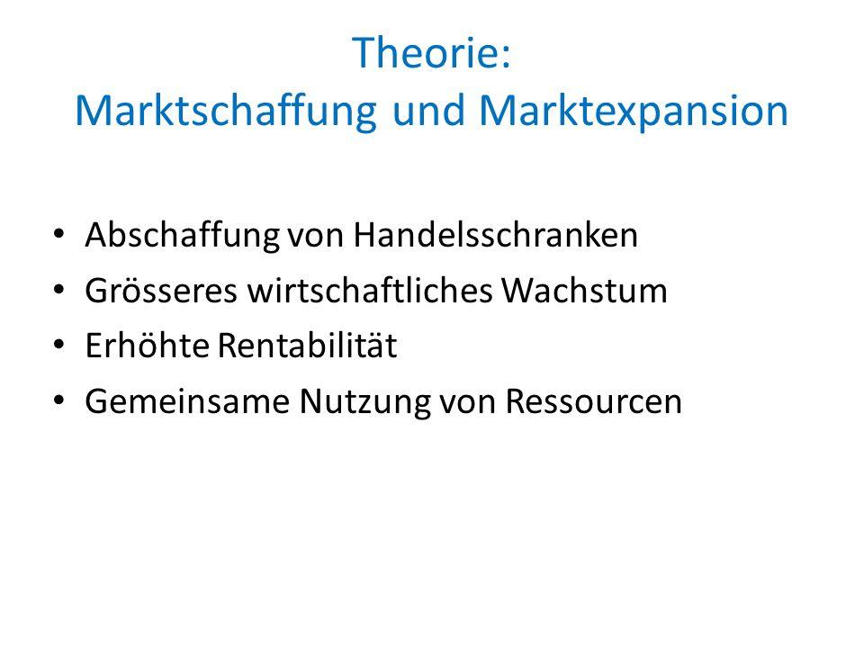 Theorie: Marktschaffung und Marktexpansion Abschaffung von Handelsschranken Grösseres wirtschaftliches Wachstum Erhöhte Rentabilität Gemeinsame Nutzung von Ressourcen
