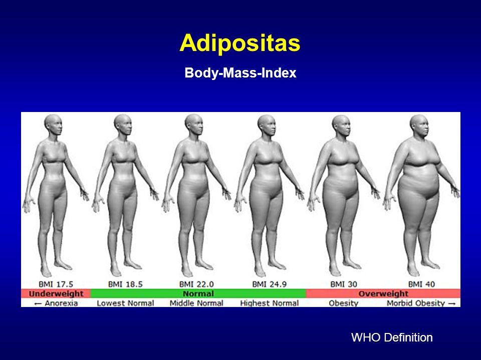 Assoziation zwischen Adipositas und Brustkrebs (Subtypen) Risikofaktor Postmenopause: ER + / PR + Prämenopause: ER – / PR – / HER2 – Ligibel JA et al.